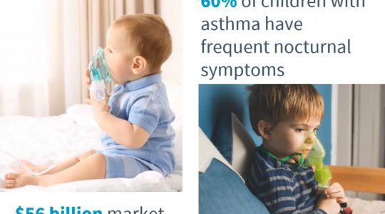 Screen image of the scale of pediatric asthma: 60% of children with asthma have nighttime attacks