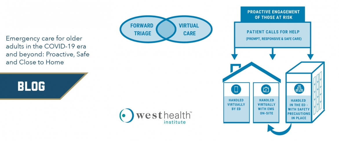 Blog - Emergency care for older adults in the COVID-19 era and beyond: Proactive, Safe and Close to Home; Flowchart: shows new focus to use forward triage and virtual care in attempt to safely treat patients at home